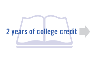 2 years of college credit
